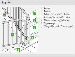 Zuerst müssen sie die höhe der treppenöffnung für die zukünftige treppe auf den wangen es ist auch notwendig, die hochgerechnete länge, breite der treppe, die parameter der trittstufen, der treppenwange und setzstufen einzugeben, wenn sie. So Ist Es Normgerecht Treppensicherheit Schweiz