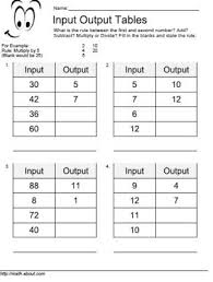 Eighth Grade Function Tables Worksheet 10 One Page Worksheets together with Algebra 2 Worksheets   Rational Expressions Worksheets in addition Algebra 1 Worksheets   Quadratic Functions Worksheets likewise Patterns   Function Machine Worksheets moreover Evaluating Functions Worksheet and Answer Key  Free pdf on besides Math   Love  Fabulous Function Machines furthermore Patterns   Function Machine Worksheets as well Grade 8  mon Core Math Worksheets  Functions 8 F 1 5 by The likewise Eighth Grade Function Tables Worksheet 06 One Page Worksheets besides Algebra 2 Worksheets   General Functions Worksheets likewise MS Excel  How to use the INDEX Function  WS. on math functions worksheets
