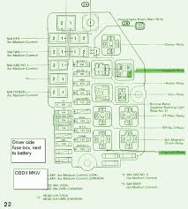fuse box diagrams car wiring diagram download moodswings co 2015 Toyota Camry Fuse Box Diagram 1991 mkiii toyota supra 1jz fuse box diagram vw polo mk3 fuse box diagram car wiring fuse box diagram of 2015 toyota camry