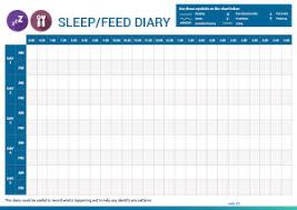Baby Sleep Guide Chart Sleep Helpful Tools Ngala