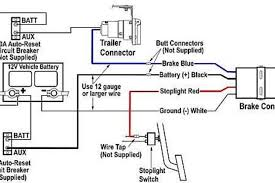 12v wiring diagram for trailer images electric wiring diagrams c er van image wiring diagram engine