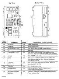 similiar 2008 honda accord fuse box layout keywords 2008 honda accord fuse diagram 2008 suzuki sx4 fuse box diagram
