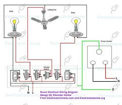 Awesome Bedroom Wiring Code Gallery Electrical Circuit Diagram