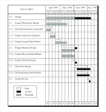 Change Management Plan Template Doc Project Templates Pdf ...