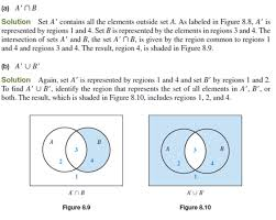Venn Diagram Shading Examples Solved Sketch A Venn Diagram Like The One Shown And Use