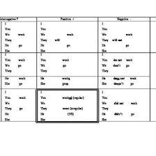 Basic English Chart Basic English Grammar Third Edition With Answer Key