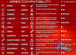 Chart Compatibility Drug Compatibility Chart 2016 Y Site