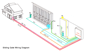 pj wiring diagram images board connection diagram autogate control board connection diagram