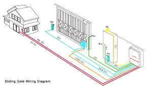 autogate kuantan autogate control board connection diagram