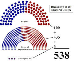how the electoral college works or doesn t mr cyriac goes to  the