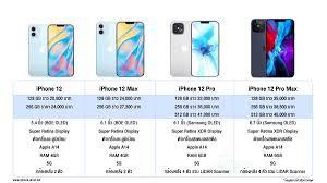 เปรียบเทียบสเปคและราคา iPhone 12, 12 Max, 12 Pro และ 12 Pro Max  ตามข่าวหลุดล่าสุด!