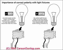 electrical ground wiring, knob and tube wiring, & electrical Electrical Receptacle Wiring importance of electrical polarity at a lamp socket (c) carson dunlop associates \