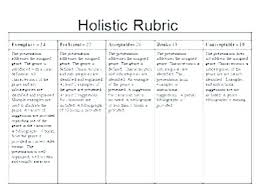Scoring Rubric Template Example Of A Performance Assessment Rubric Performance