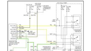 fuse box diagram for 1995 lincoln mark 8 car fuse box and wiring fuse box for 2002 lincoln navigator as well 2014 camry instrument cluster wiring diagram further wiring