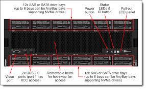 Sr950 Product gt; Thinksystem Server Lenovo Press Guide 7t5XwZxq