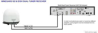 diplexers triplexers separators and the winegard g2 winegard g2 dish 722 receiver