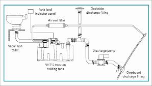 water pump wiring diagram wiring library shurflo water pump wiring diagram inspirational thetford toilet wiring diagram volovetsfo