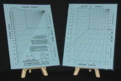 Compound Miter Angle Chart Crown Molding Angle Chart