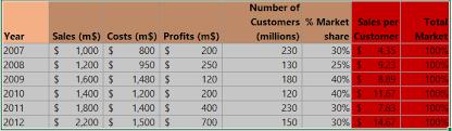 Interactive 120 Number Chart Best Excel Tutorial Interactive Charts