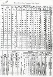 Electric Motor Shaft Size Chart Nema Motor Frame Size Chart Baldor Best Picture Of Chart