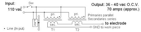 schematic build a 70 amp arc welder miscdotgeek on 70amp welding machine wiring diagram