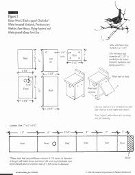 wood duck house plans signs spring report your observations carrol hendersons bird wrenhouseplans creative of l
