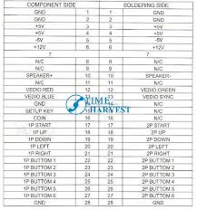 jamma wiring harness kib micro monitor wiring diagram \u2022 free jamma harness to power supply at How To Wire A Jamma Harness