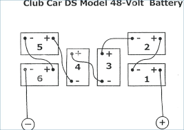club car battery wiring diagram 98 dx wiring diagrams schematics golf car wiring diagram club car battery wiring diagram 98 dx wiring diagram \\u2022 98 isuzu wiring diagram par car wiring diagram golf cart club wiring diagram wiring diagram rh