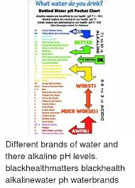 Alkaline Ph Level Chart What Water Do You Drink Bottled Water Ph Pocket Chart