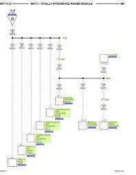 2010 jeep patriot wiring diagrams data wiring diagrams \u2022 2010 Jeep Wrangler Seat Codes repair guides wiring diagrams wiring diagram collection rh galericanna com 2010 jeep patriot radio wiring diagram 2010 jeep patriot radio wiring diagram