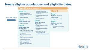 Find locations and hours of ohsu vaccination sites. Oregon Gives Timeline For Expanded Covid 19 Vaccine Distribution In Coming Weeks Ktvz