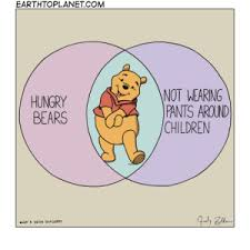 Pants Venn Diagram Earthtoplanetcom Hungry Bears Not Wearing Pants Aroun