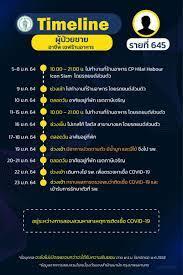 ผู้ป่วยโควิด-19 กทม. เชฟร้านอาหาร ยอมเผย ไทม์ไลน์ ที่หายไปแล้ว | Thaiger  ข่าวไทย