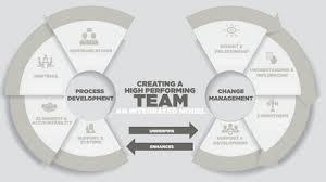 essay and resume building tips slideshare performance performance management essay pdf