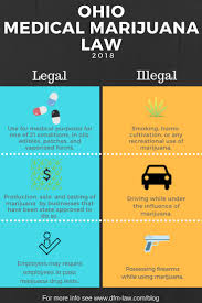 what s legal in oh cal law 2018 dearie fischer mathews llc