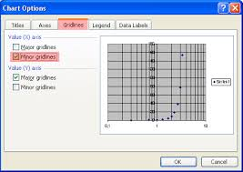 Logarithmic Scale Graphs In Excel Office Tipsntricks