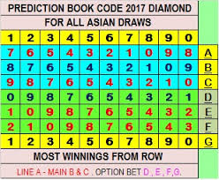 Magnum Prediction Chart Sports Toto Prediction Number Cricket Betting Best Site Online