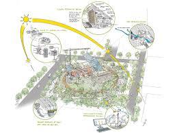 Carbon Neutral Design Carbon Neutral Passive Solar Homes Earthships