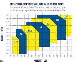 Dbi Sala Exofit Size Chart Dbi Sala By Capital Safety Exofit Fall Protection Harness