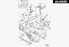 volvo s40 engine diagram coolant not lossing wiring diagram • volvo engine diagram schematic wiring diagrams rh 5 koch foerderbandtrommeln de volvo s40 wiring diagram