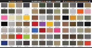 Duracoat Aerosol Color Chart Uncommon Cerakote Color Chart Cerakote Color Chart Dura Coat