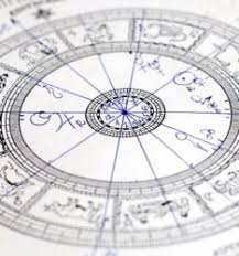 Birth Chart Houses The Scarlet Sage Herb Co Astrological Grimoire Exploring