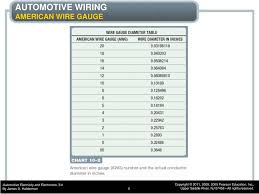Ppt Chapter 10 Automotive Wiring And Wire Repair
