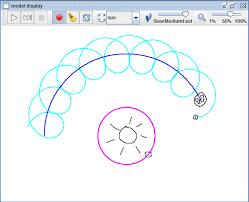 Modelling And Drawing A Blog About Educational Software