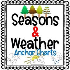 Weather Anchor Chart Seasons Weather Anchor Charts