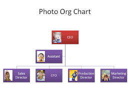 Smartart Powerpoint Organizational Chart Are You Using Smartart In Your Powerpoint Slides