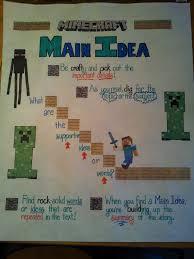 Anchor Chart Display Ideas Anchor Chart Minecraft Main Idea Schooled In Love