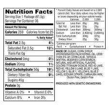 fun size skittles nutrition facts
