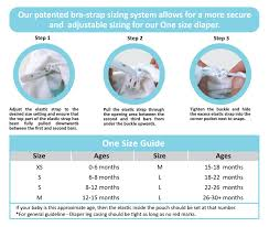 Diaper Amount Chart Faq Charlie Banana