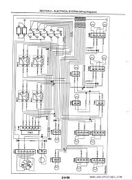 new holland wiring diagram new image wiring diagram new holland ford 8160 8260 8360 8560 tractors repair manual pdf on new holland wiring diagram